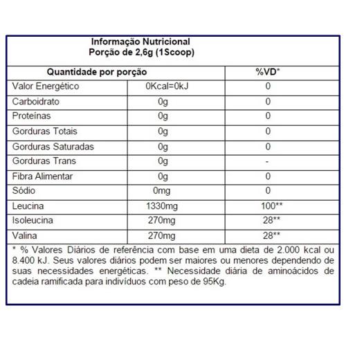 1c23570a0 BCAA FIX Powder 5 1 1 (300g) Integralmédica